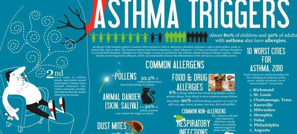 asthma-info