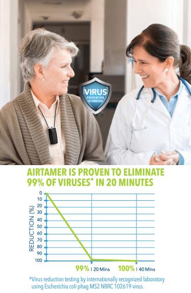 healthcare air purifier
